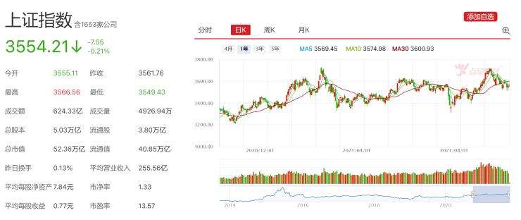 阿牛智投:亏损就是骗局?如何正确看待股票投资?